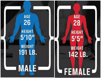 Size-CrossFit